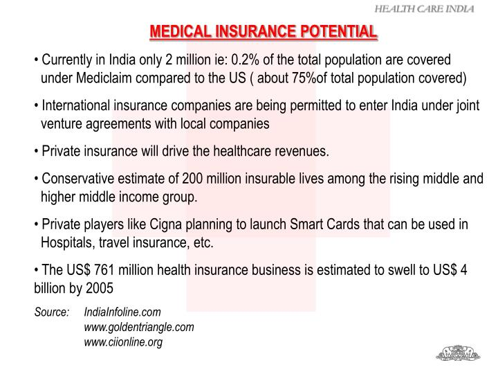 MEDICAL INSURANCE POTENTIAL