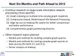 next six months and path ahead to 2012