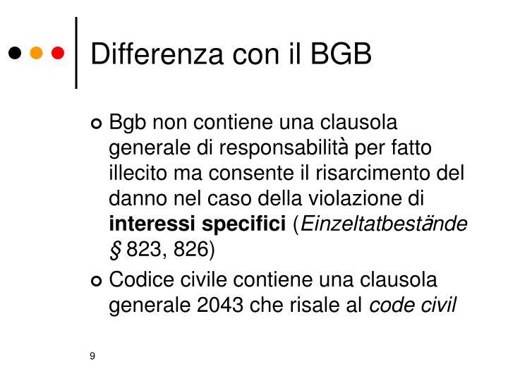 Differenza con il BGB