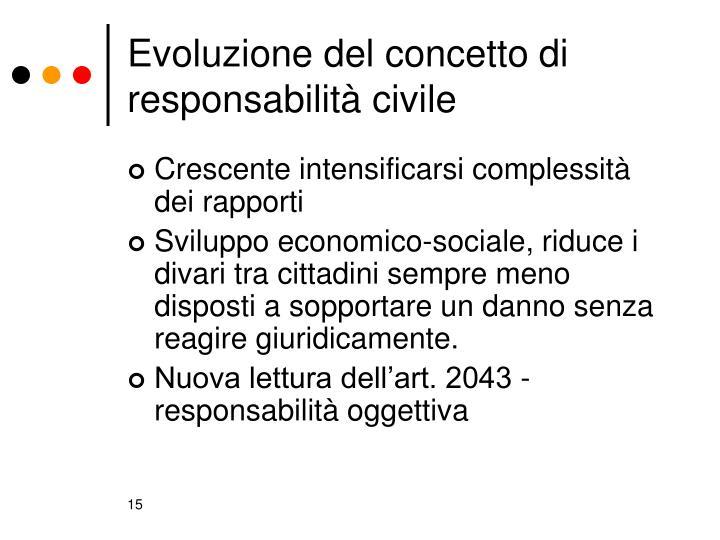 Evoluzione del concetto di responsabilità civile