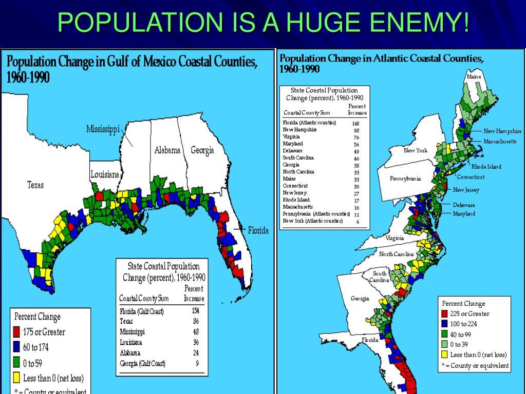 POPULATION IS A HUGE ENEMY!