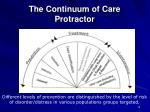 the continuum of care protractor