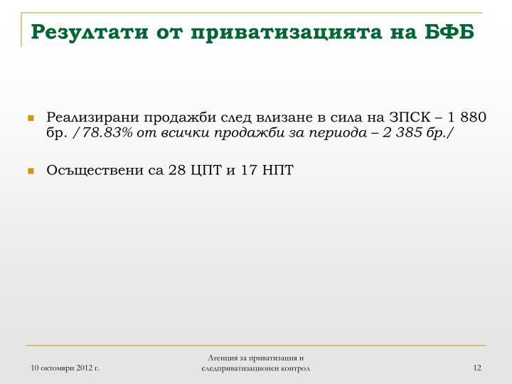 Резултати от приватизацията на БФБ