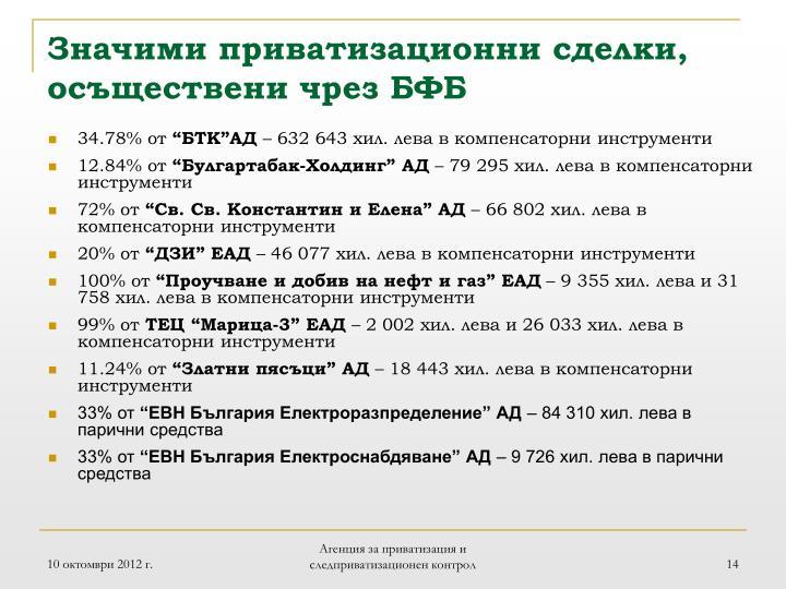 Значими приватизационни сделки, осъществени чрез БФБ