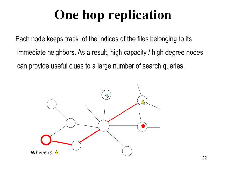 One hop replication