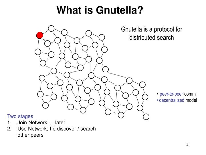 What is Gnutella?