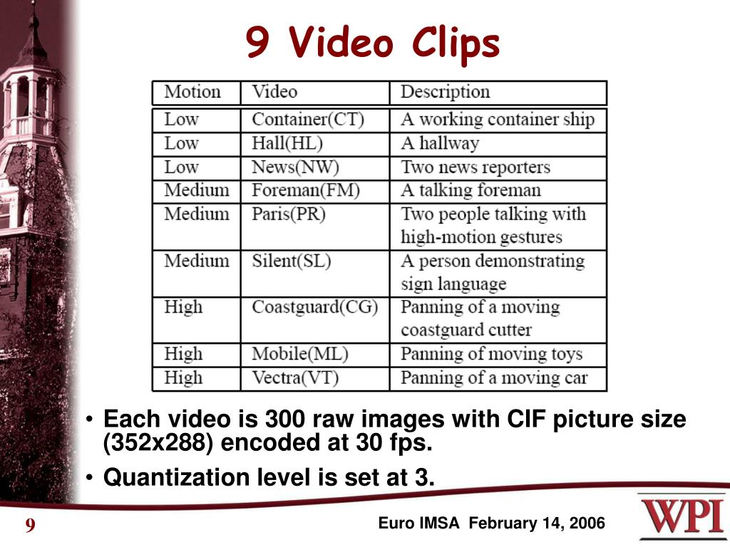 9 Video Clips