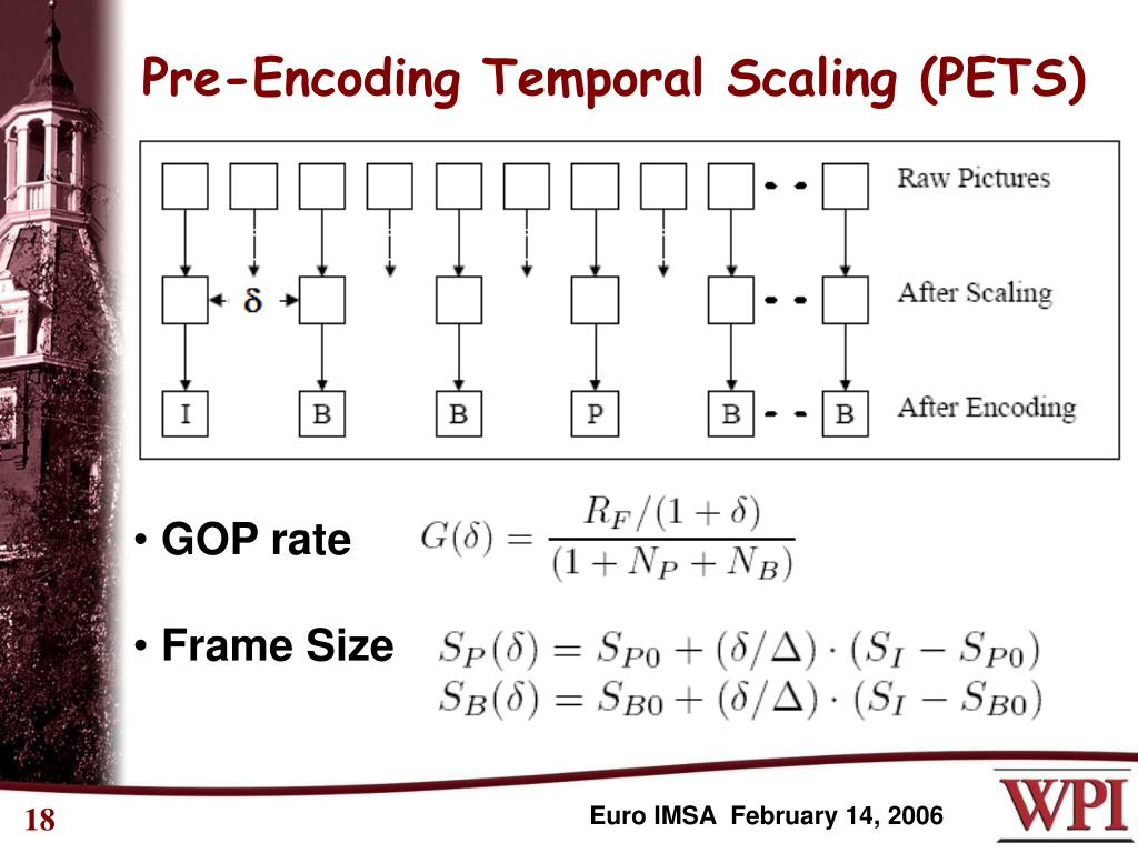 Pre-Encoding Temporal Scaling (PETS)