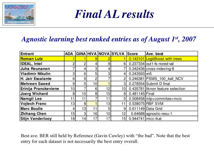 Final AL results