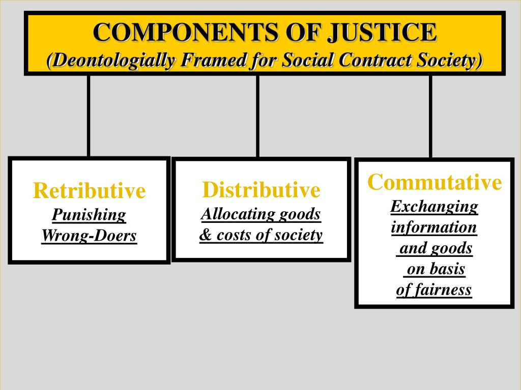 COMPONENTS OF JUSTICE