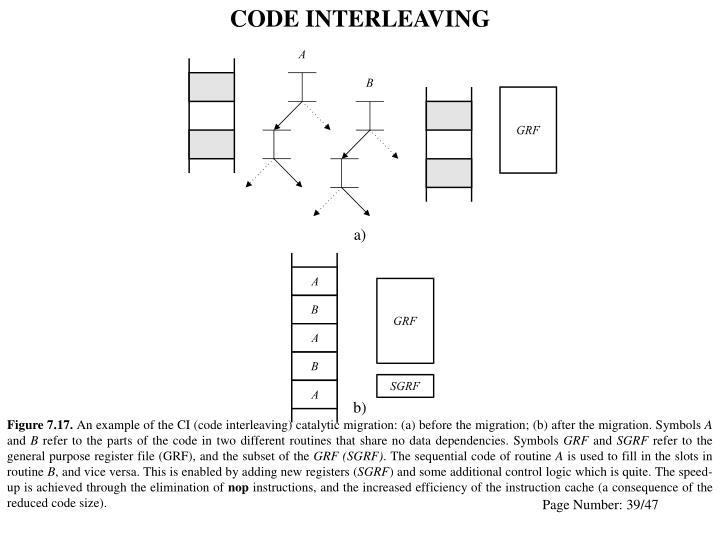 CODE INTERLEAVING