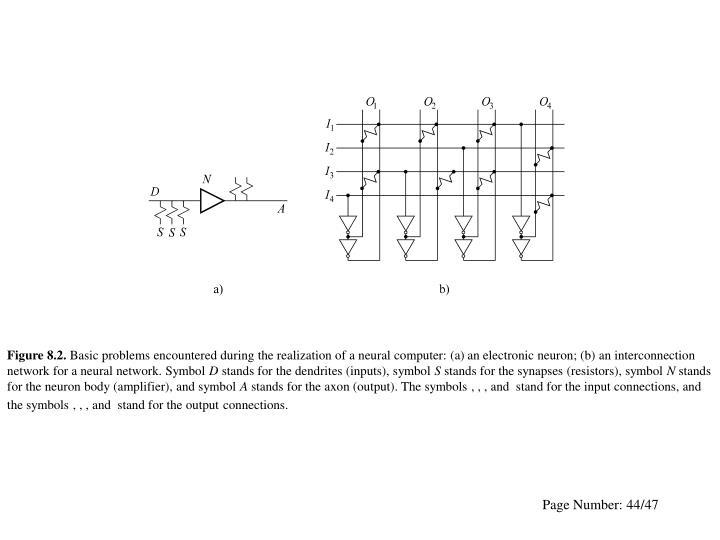 Figure 8.2.