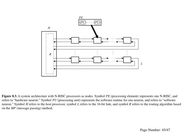 Figure 8.3.