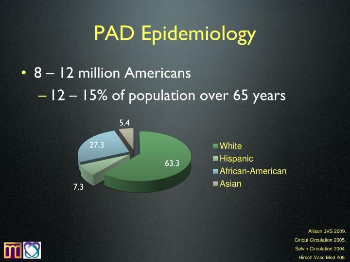 PAD Epidemiology