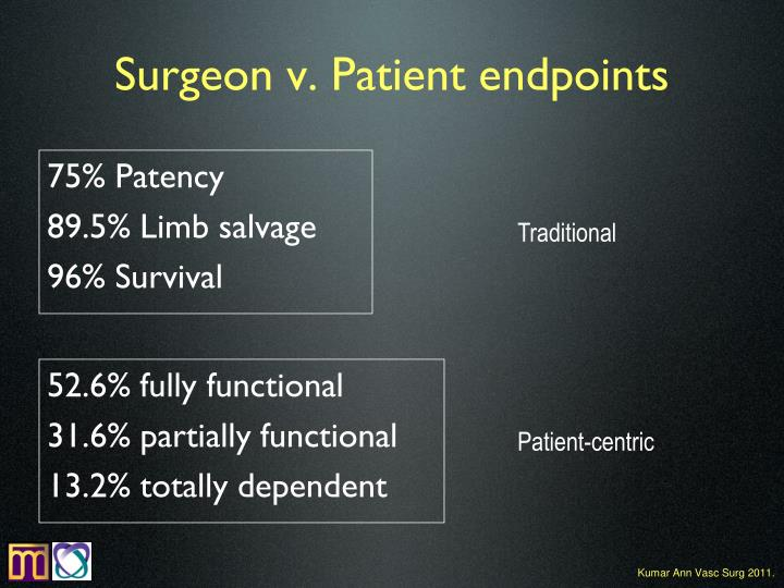 Surgeon v. Patient endpoints