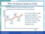 why technical analysis fails