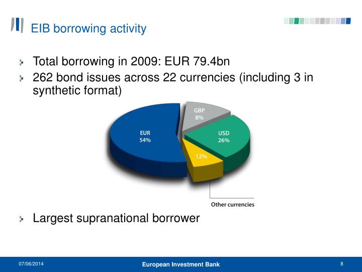 EIB borrowing activity