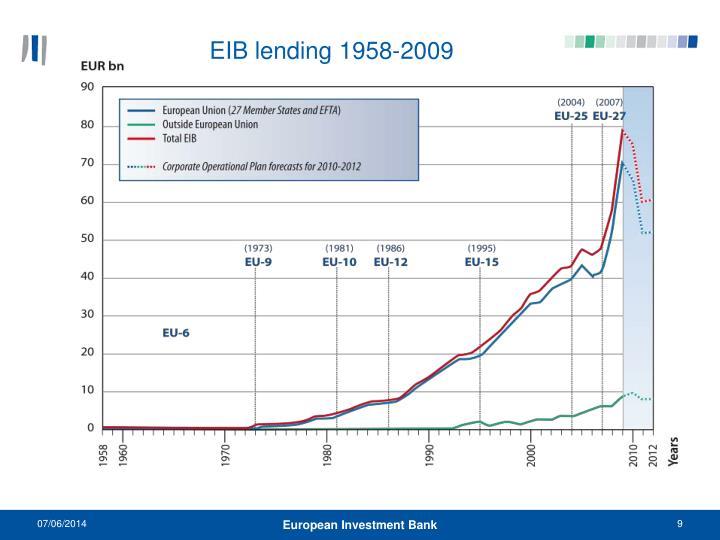 EIB lending 1958-2009