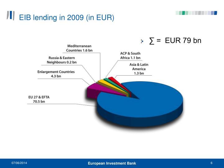 EIB lending in 2009 (in EUR)