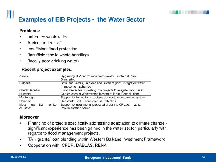 Examples of EIB Projects -  the Water Sector