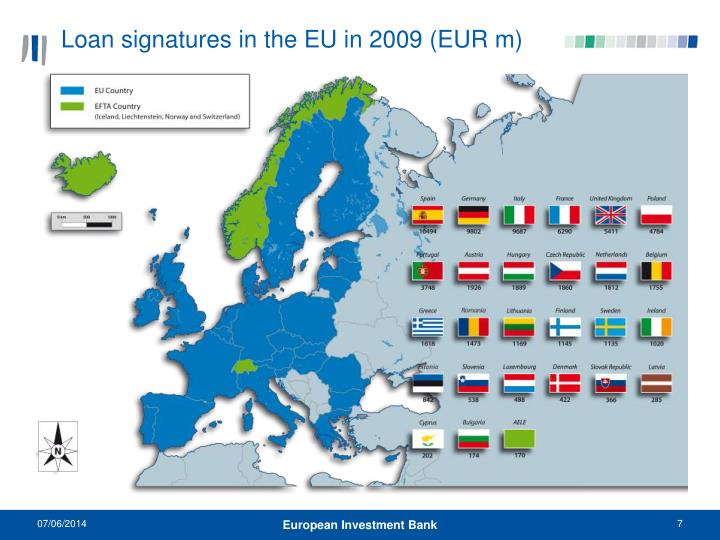 Loan signatures in the EU in 2009 (EUR m)