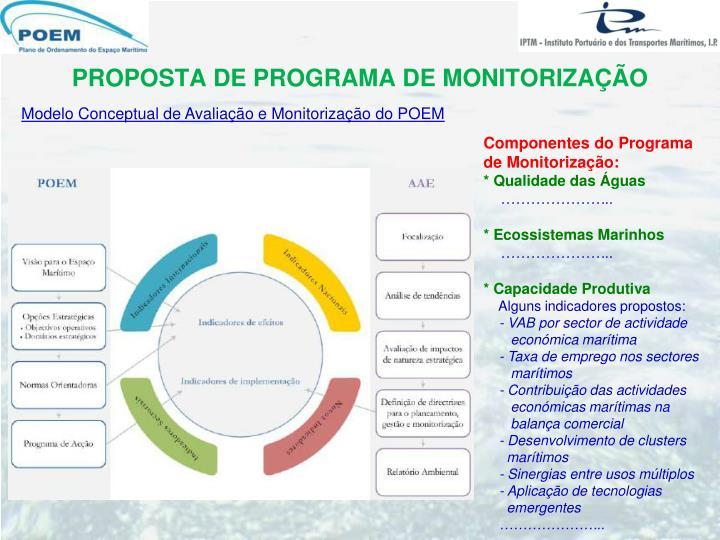 Modelo Conceptual de Avaliação e Monitorização do POEM