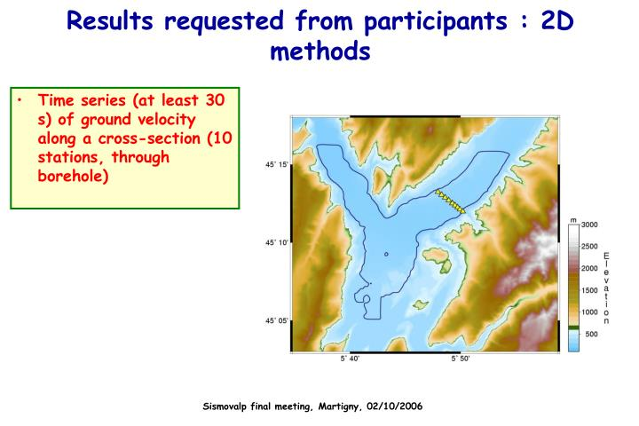 Results requested from participants : 2D methods