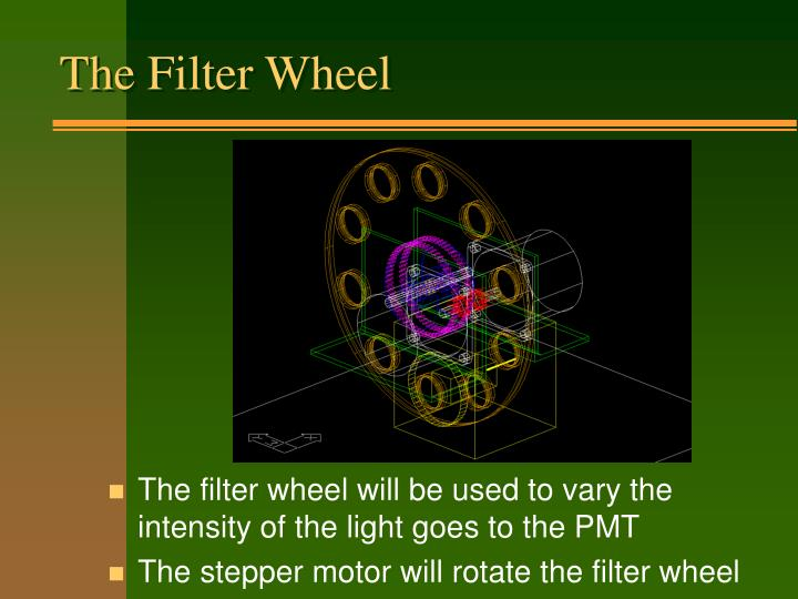 The Filter Wheel