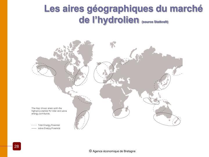 Les aires géographiques du marché de l'hydrolien
