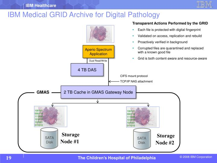 IBM Medical GRID Archive for Digital Pathology