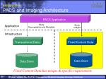 introduction pacs and imaging architecture