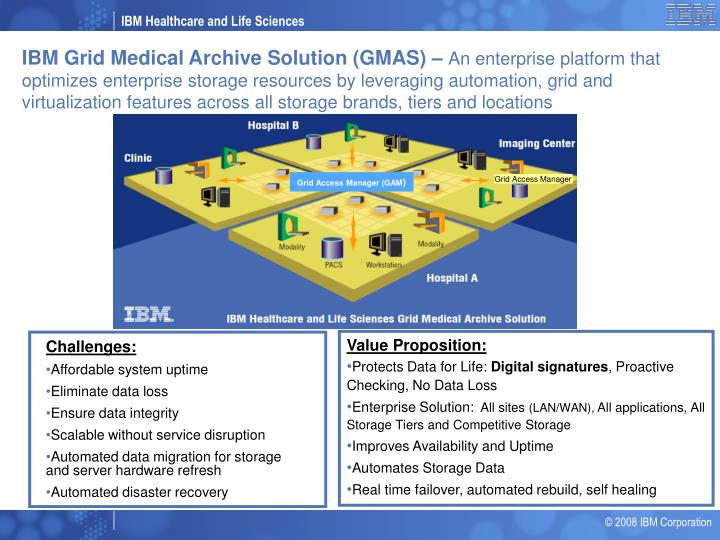 IBM Grid Medical Archive Solution (GMAS) –