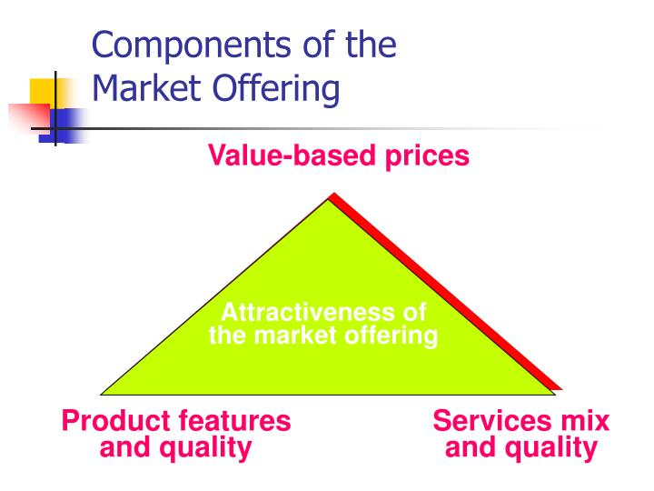 Value-based prices