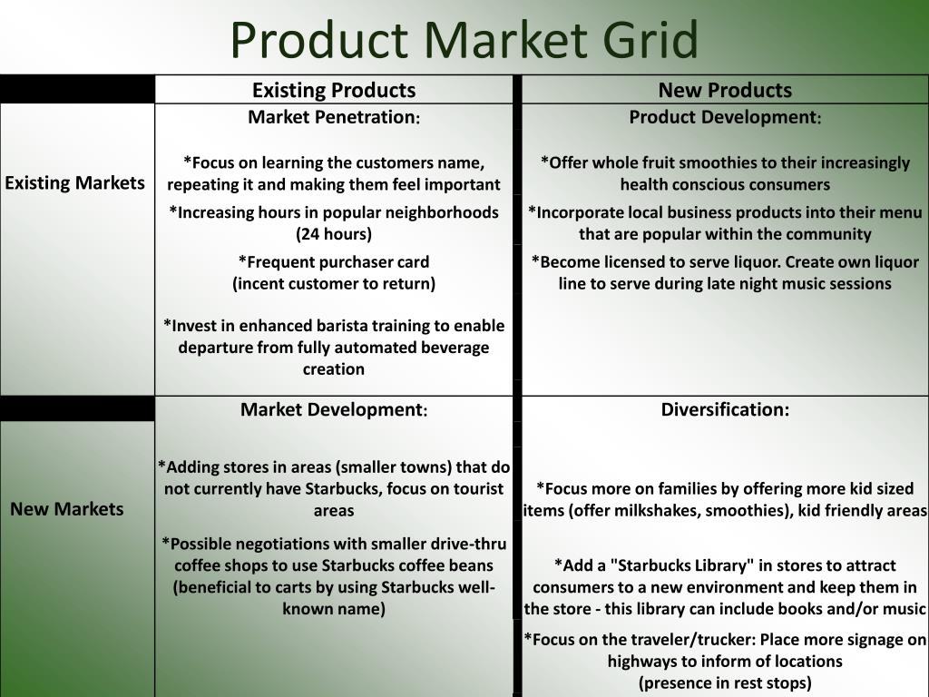 market product grid nokia Nokia's strategic nomenclature can be traced back in 2005 when the nseries line  was  nokia nseries was a multimedia smartphone and tablet product family that  served as the  these phones are for the enterprise market  phone featuring  fm radio, flashlight, calendar, alarm clock and a grid-based menu system.