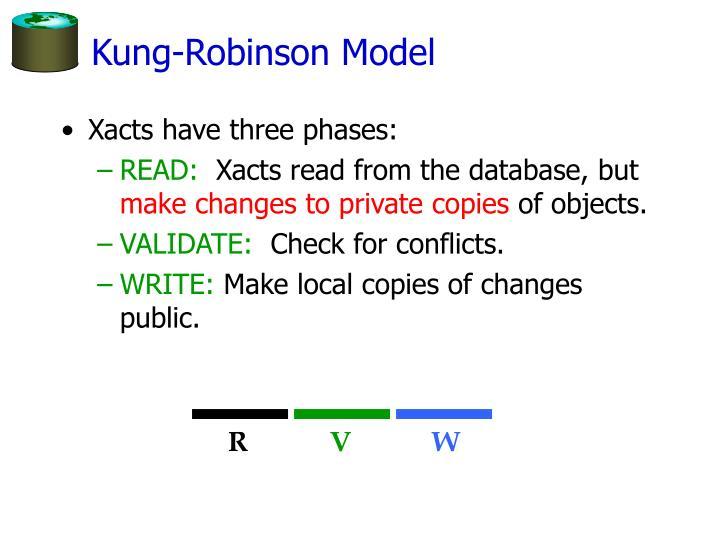 Kung-Robinson Model