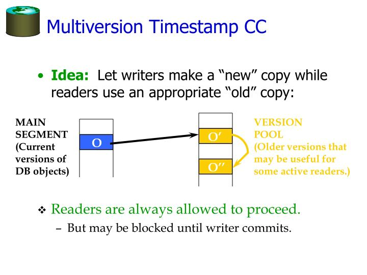 Multiversion Timestamp CC