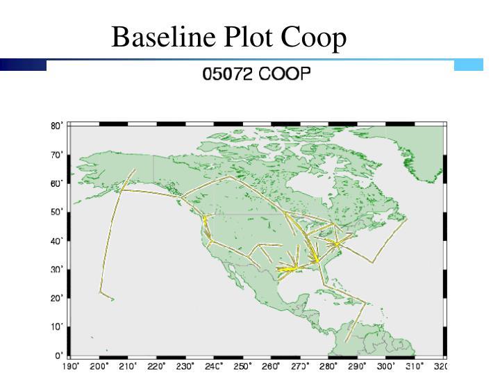 Baseline Plot Coop