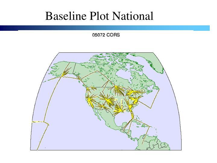Baseline Plot National