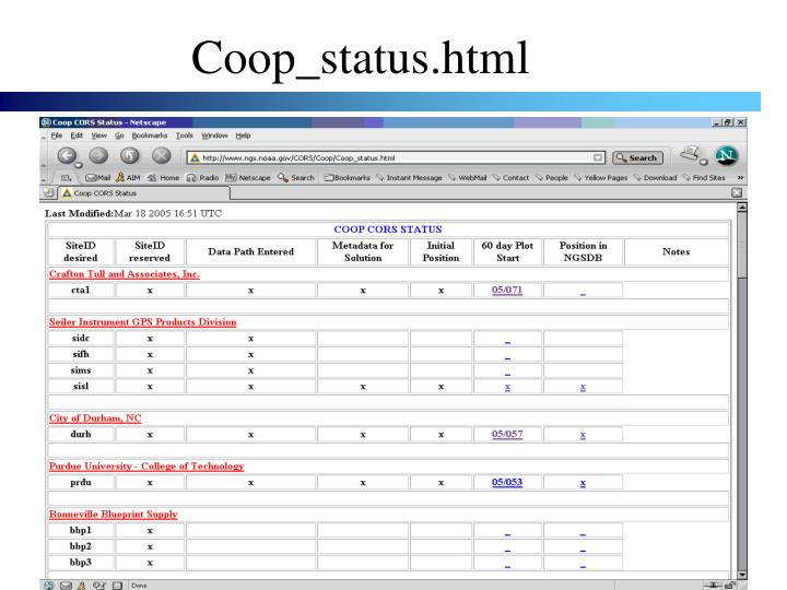 Coop_status.html