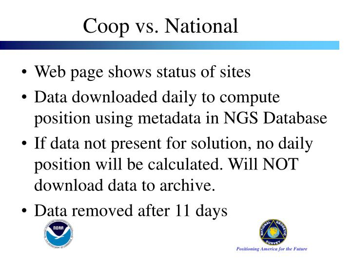Web page shows status of sites