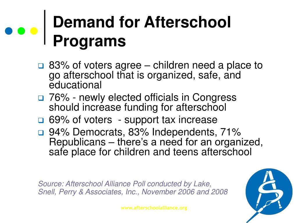 Demand for Afterschool Programs