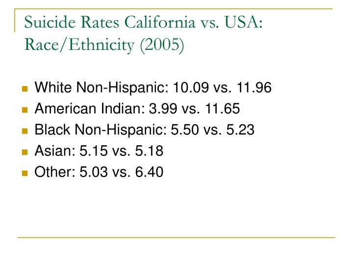 Suicide Rates California vs. USA: Race/Ethnicity (2005)