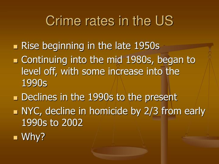 Crime rates in the US