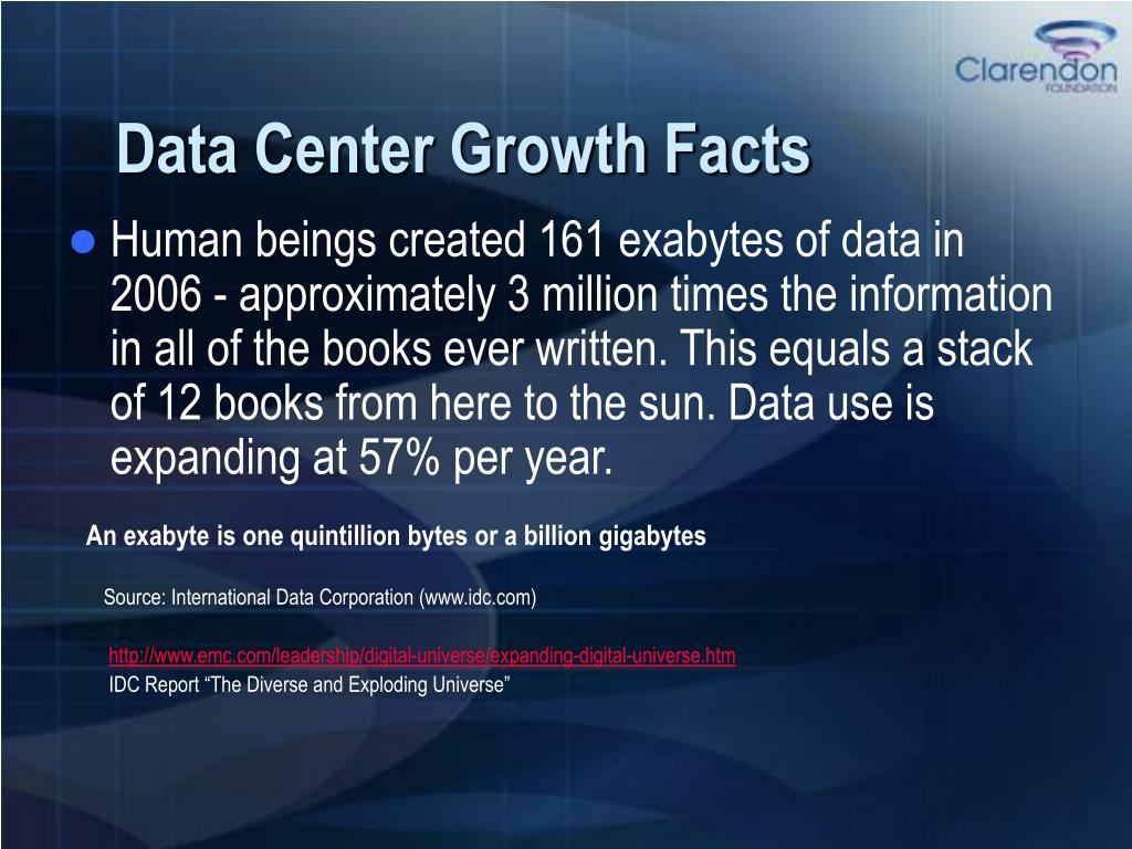 Data Center Growth Facts
