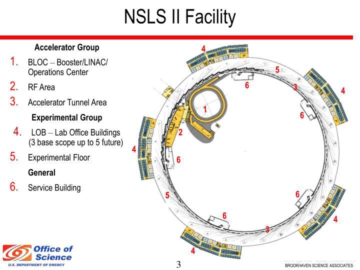 NSLS II Facility