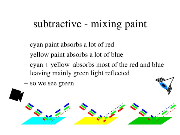 subtractive - mixing paint