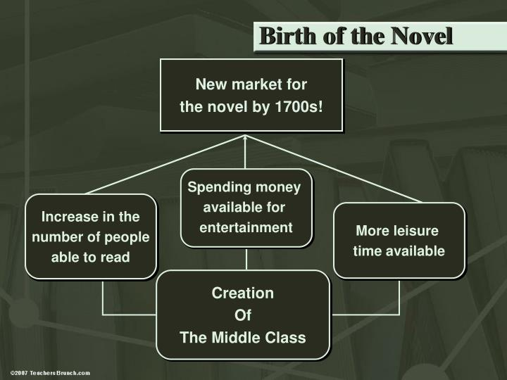 Birth of the Novel