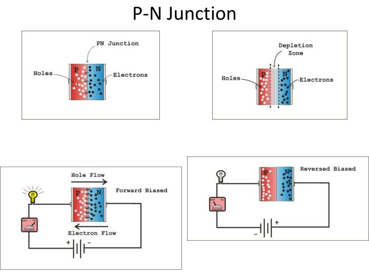 silicon p n junction quantumwise - 28 images
