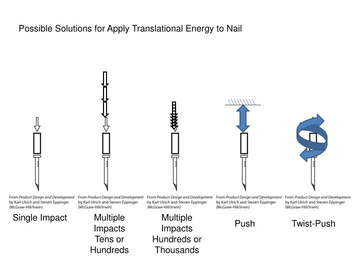 Possible Solutions for Apply Translational Energy to Nail