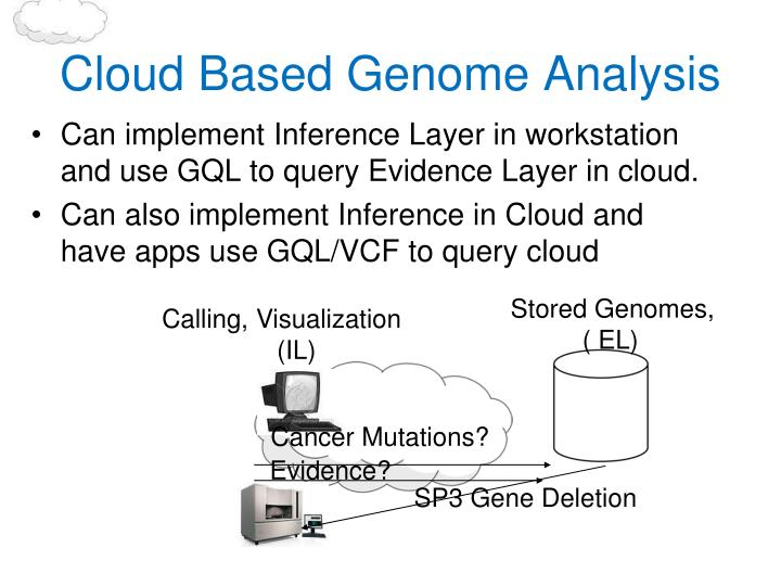 Cloud Based Genome Analysis